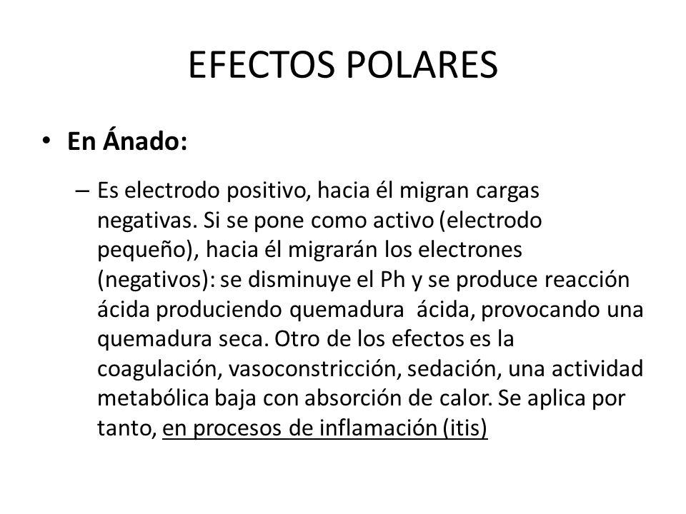 EFECTOS POLARES En Ánado: