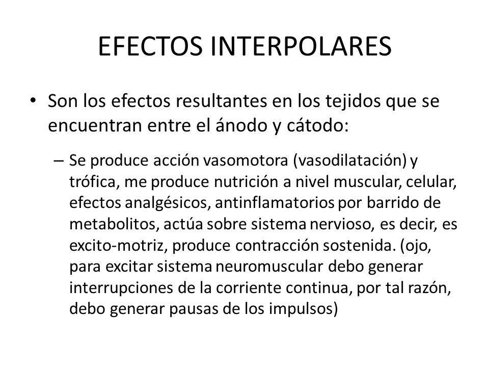 EFECTOS INTERPOLARES Son los efectos resultantes en los tejidos que se encuentran entre el ánodo y cátodo:
