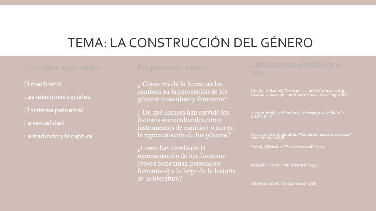 Tema: La construcción del género