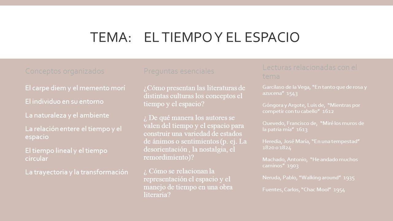 Tema: El tiempo y el espacio