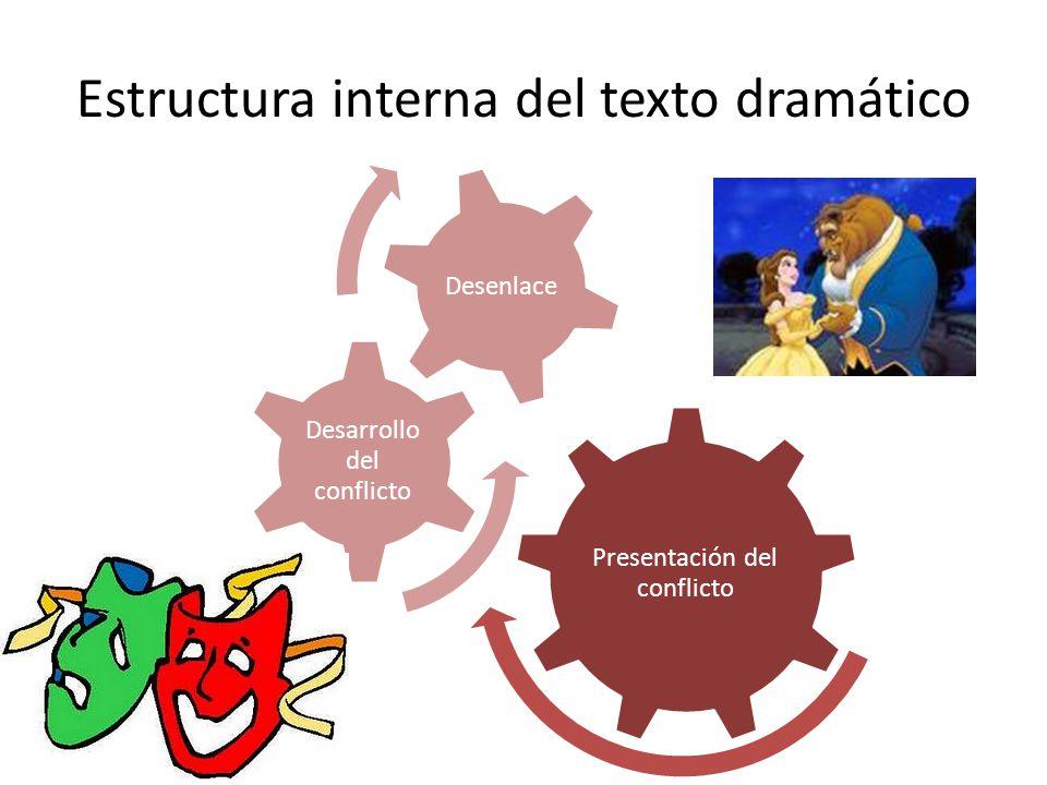 Estructura interna del texto dramático