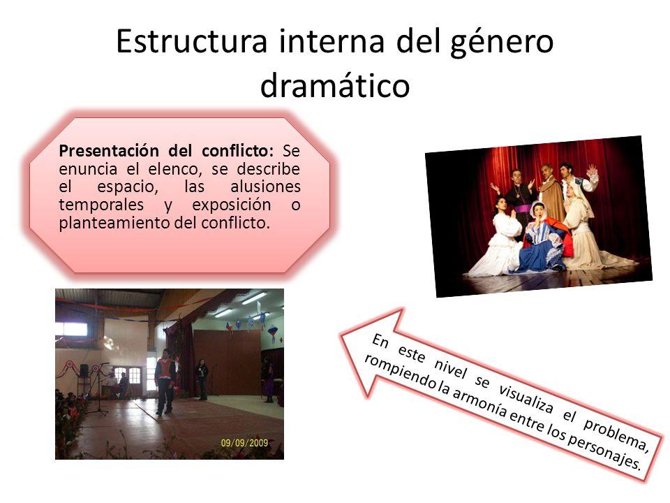 Estructura interna del género dramático