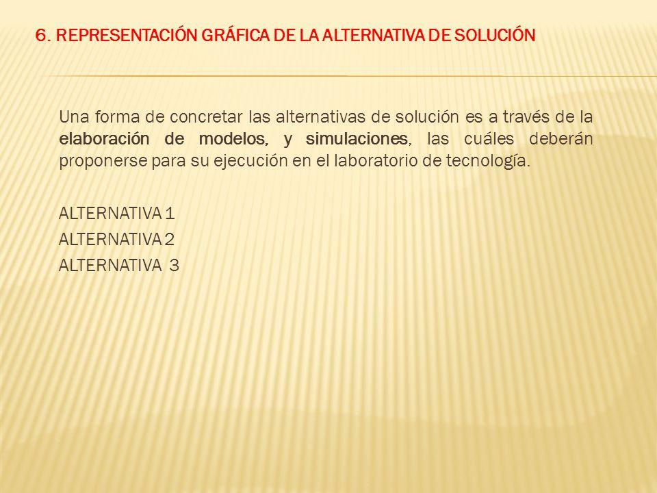 6. REPRESENTACIÓN GRÁFICA DE LA ALTERNATIVA DE SOLUCIÓN
