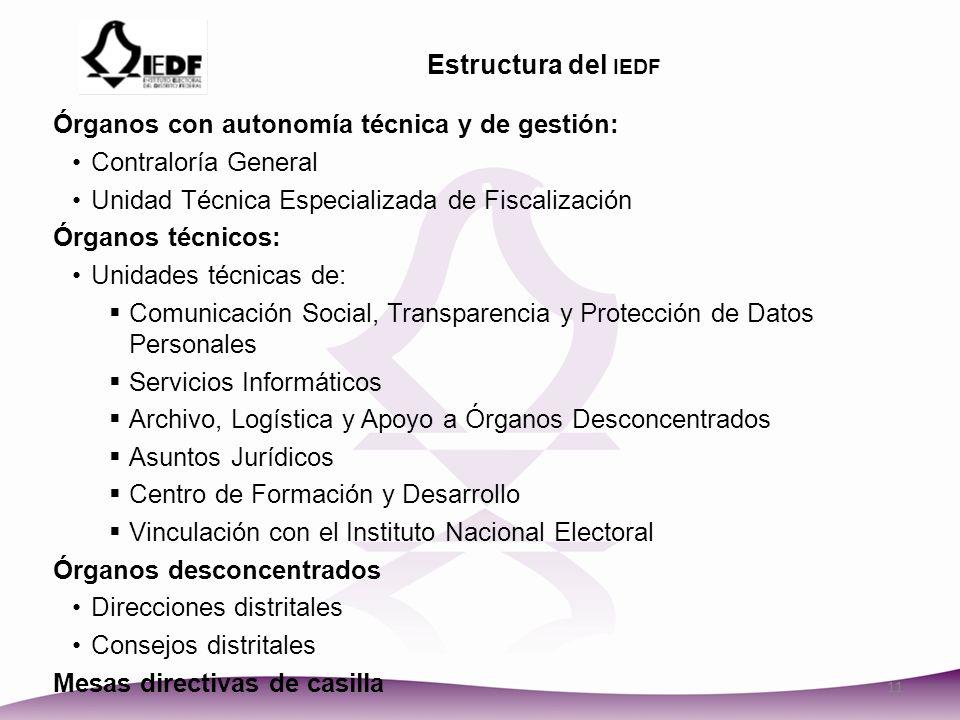 Estructura del iedf Órganos con autonomía técnica y de gestión: