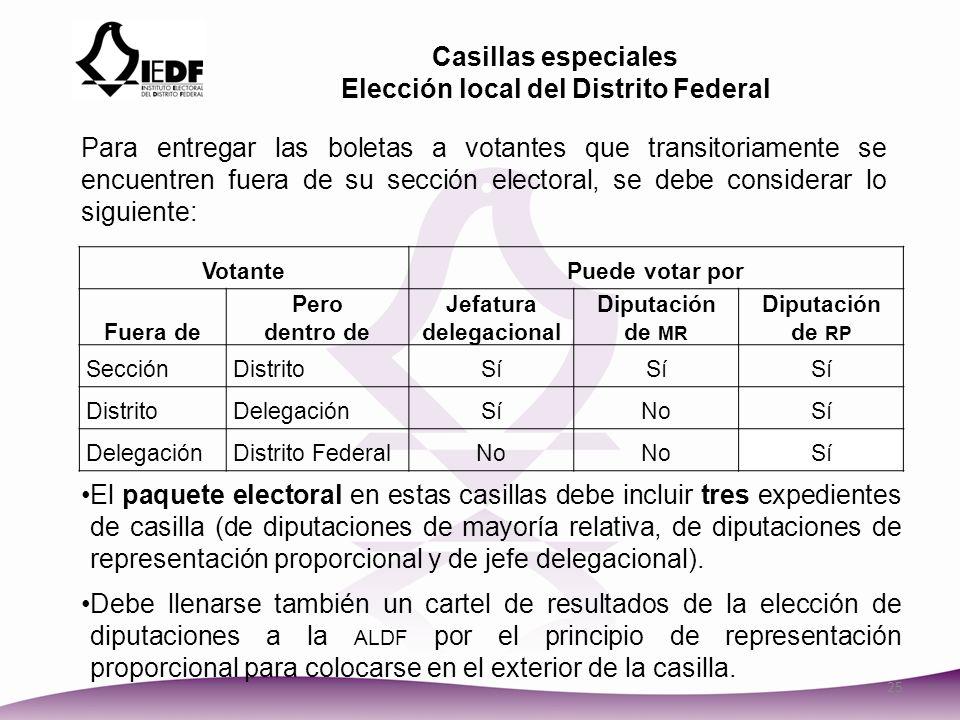 Elección local del Distrito Federal Jefatura delegacional