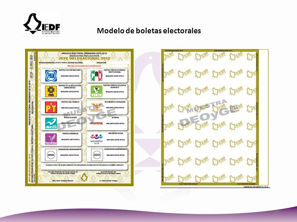 Modelo de boletas electorales