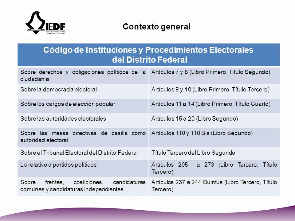 Código de Instituciones y Procedimientos Electorales