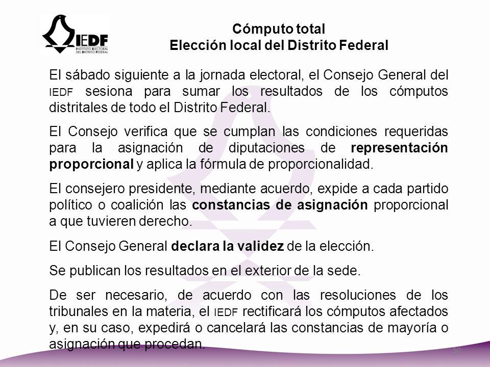 Elección local del Distrito Federal