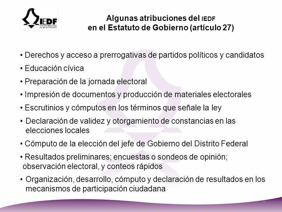 Algunas atribuciones del iedf en el Estatuto de Gobierno (artículo 27)