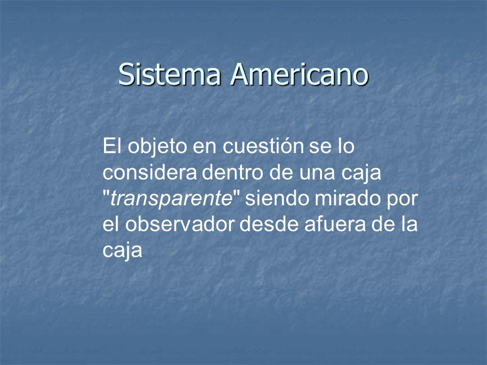 Sistema Americano El objeto en cuestión se lo considera dentro de una caja transparente siendo mirado por el observador desde afuera de la caja.