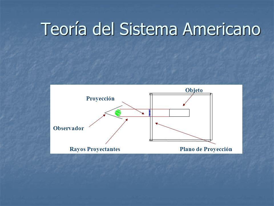 Teoría del Sistema Americano