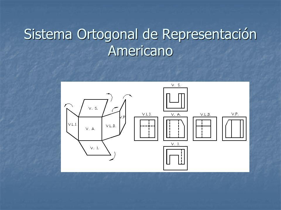 Sistema Ortogonal de Representación Americano