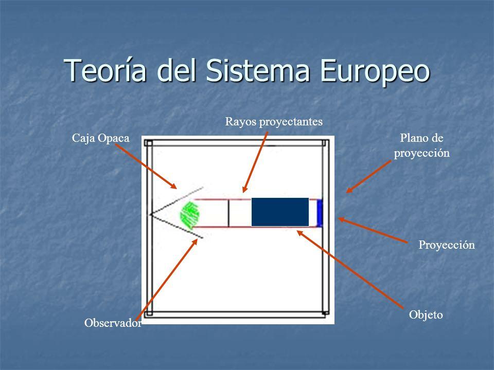 Teoría del Sistema Europeo