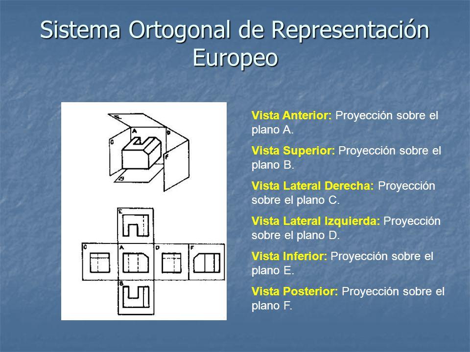 Sistema Ortogonal de Representación Europeo