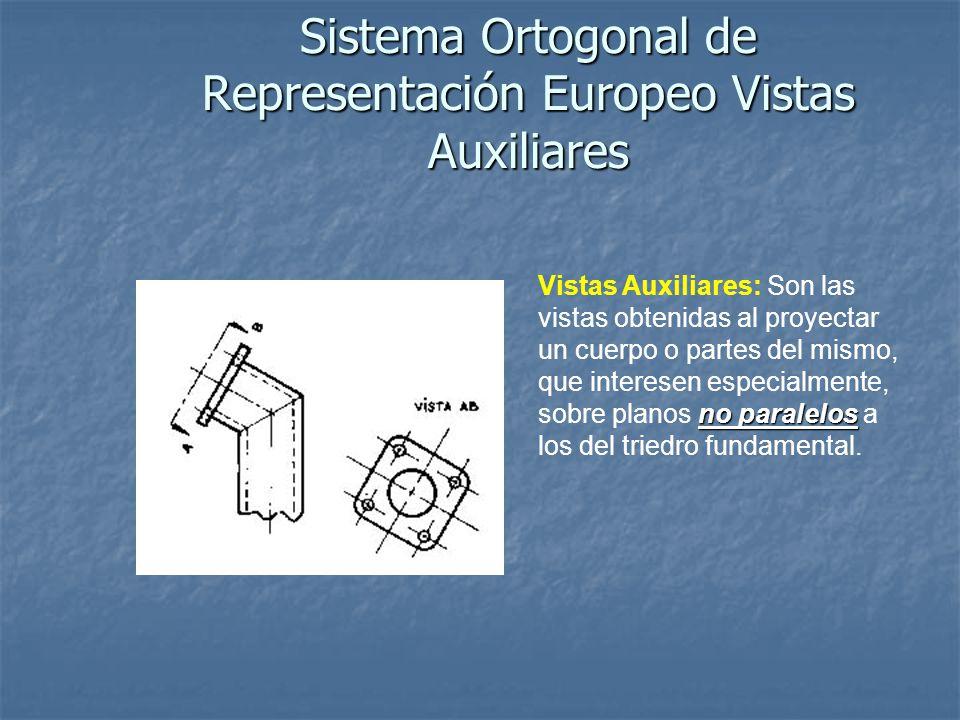 Sistema Ortogonal de Representación Europeo Vistas Auxiliares