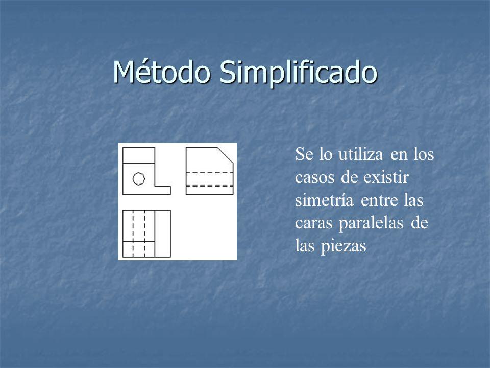 Método Simplificado Se lo utiliza en los casos de existir simetría entre las caras paralelas de las piezas.