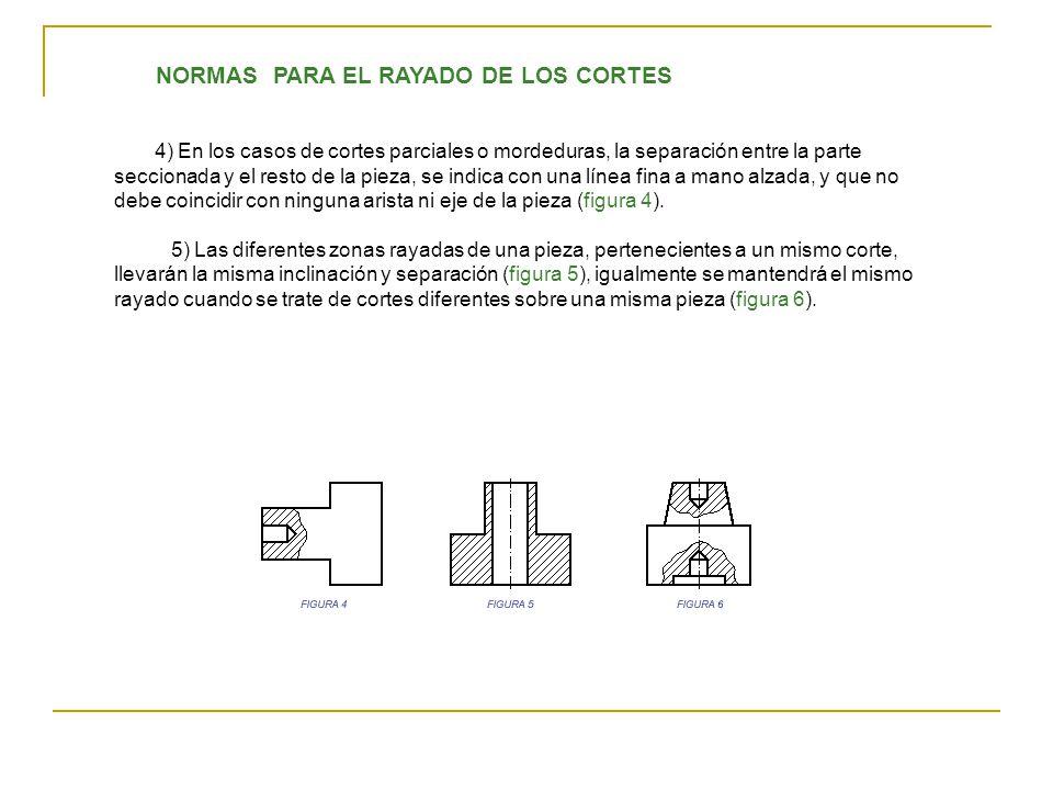 NORMAS PARA EL RAYADO DE LOS CORTES