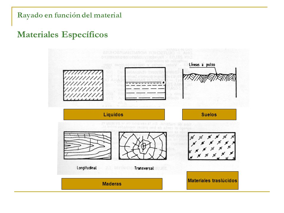 Rayado en función del material Materiales Específicos