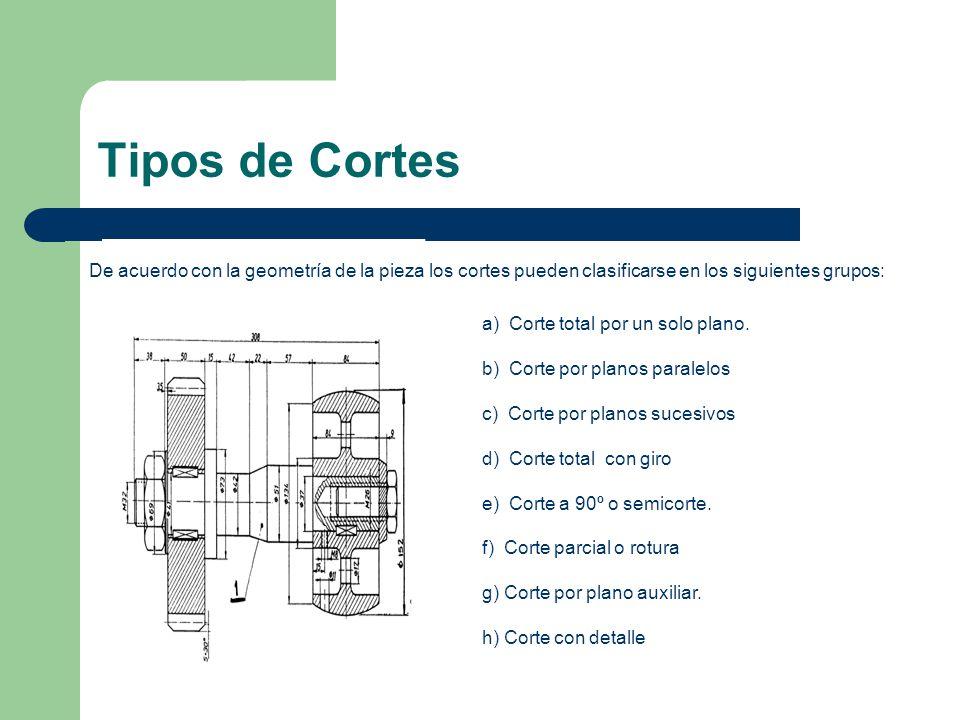 Tipos de Cortes De acuerdo con la geometría de la pieza los cortes pueden clasificarse en los siguientes grupos: