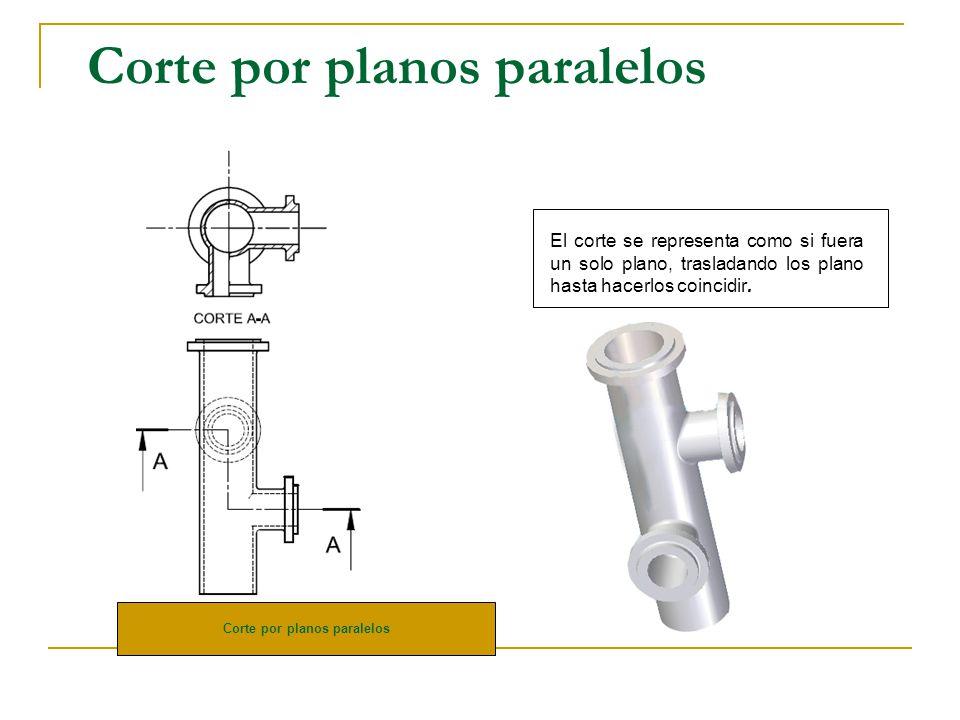 Corte por planos paralelos
