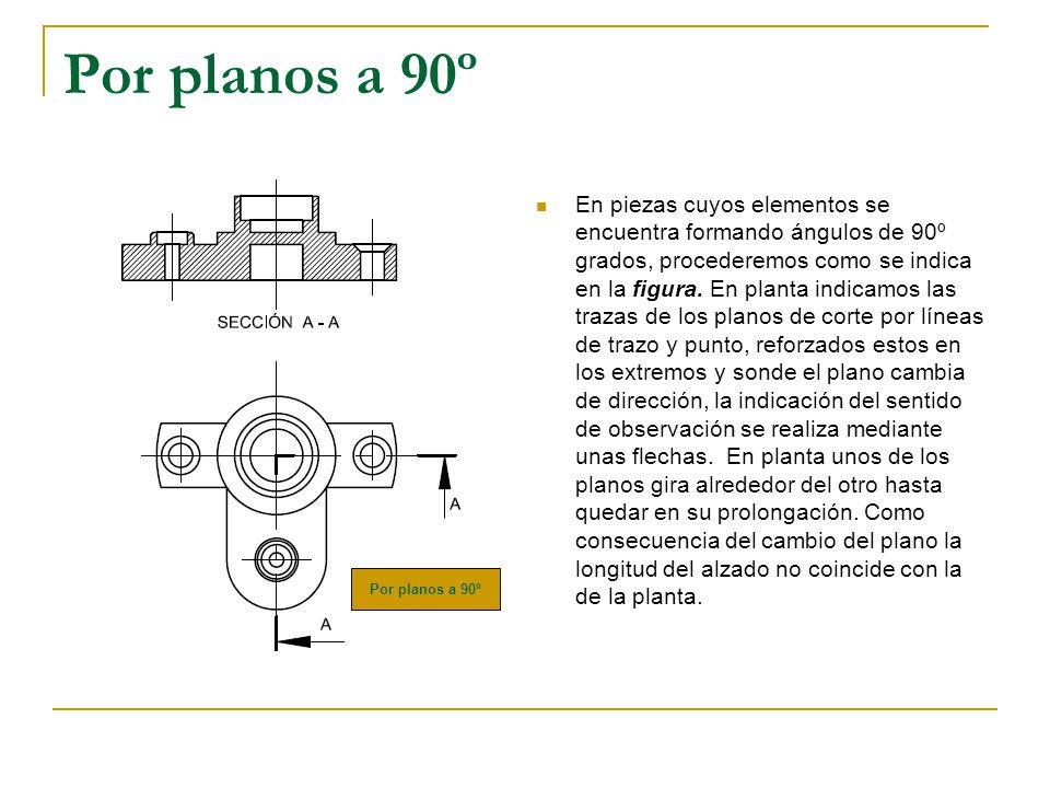 Por planos a 90º