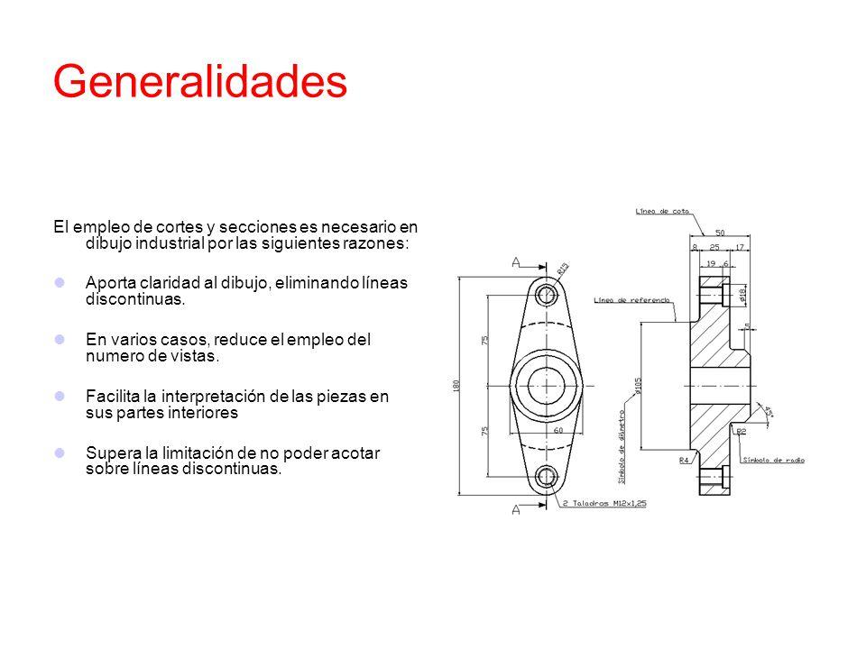 Generalidades El empleo de cortes y secciones es necesario en dibujo industrial por las siguientes razones:
