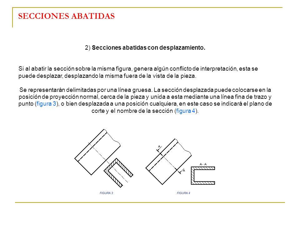 2) Secciones abatidas con desplazamiento.