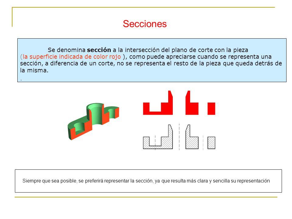 Secciones Se denomina sección a la intersección del plano de corte con la pieza.