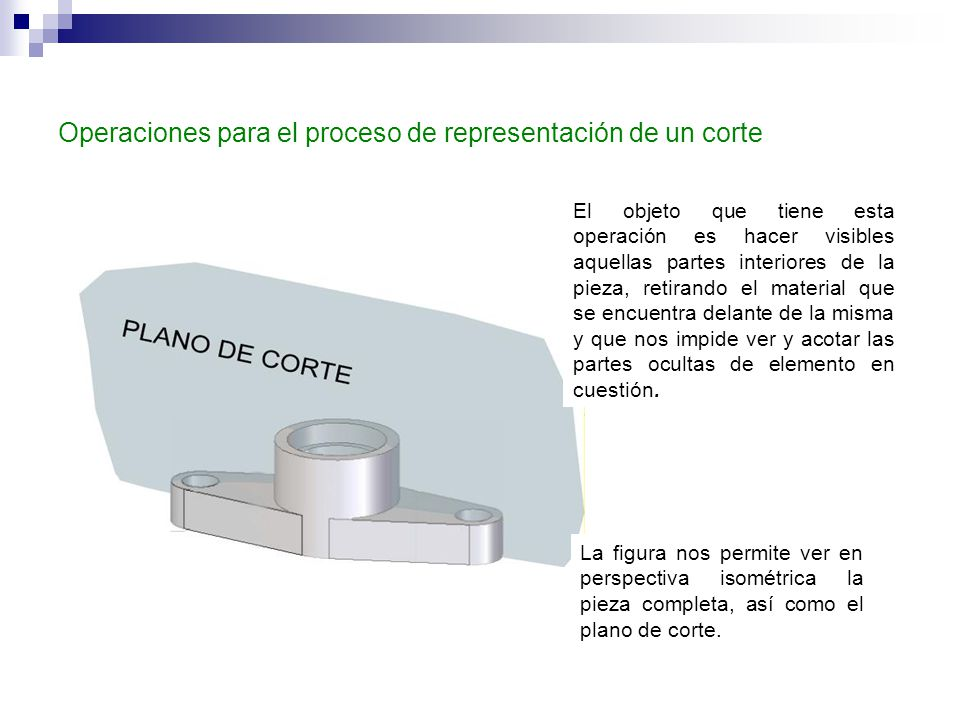 Operaciones para el proceso de representación de un corte