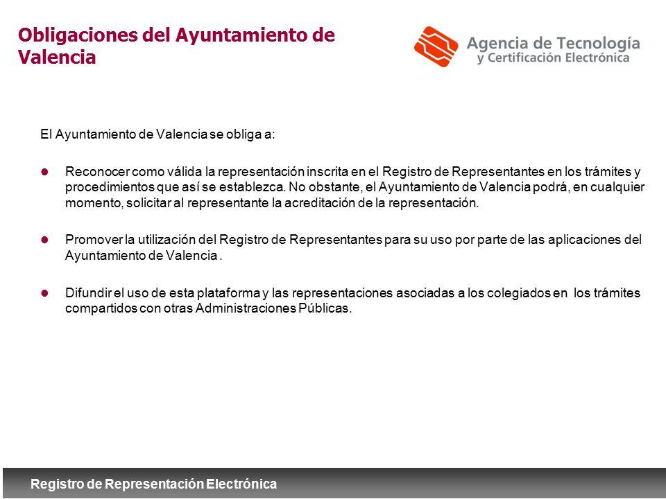Obligaciones del Ayuntamiento de Valencia