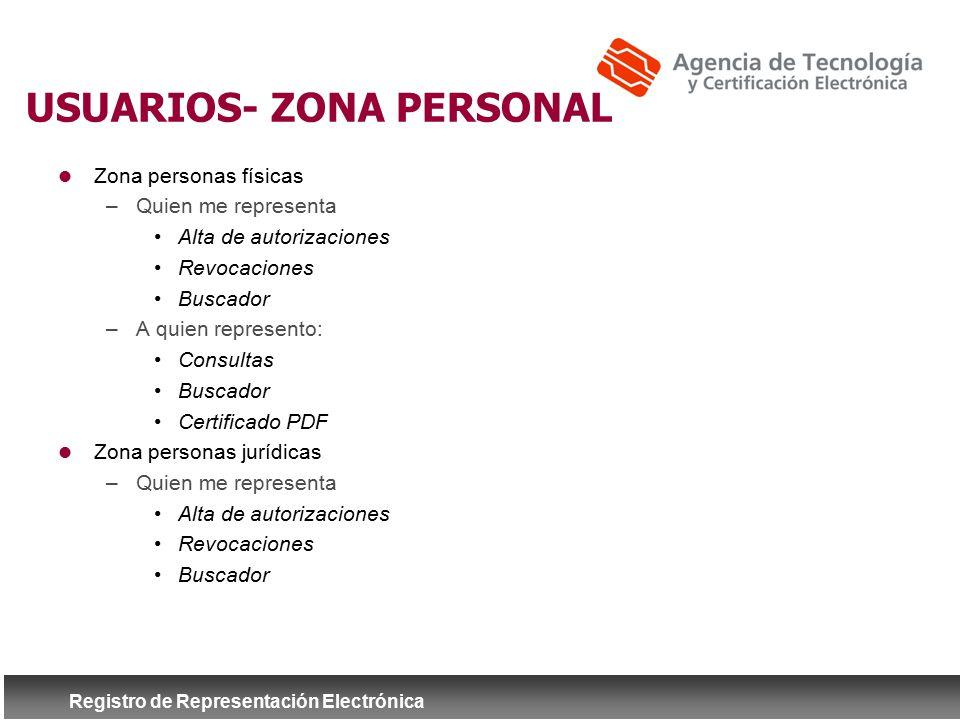 USUARIOS- ZONA PERSONAL