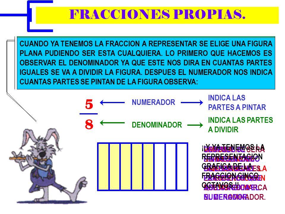 FRACCIONES PROPIAS.