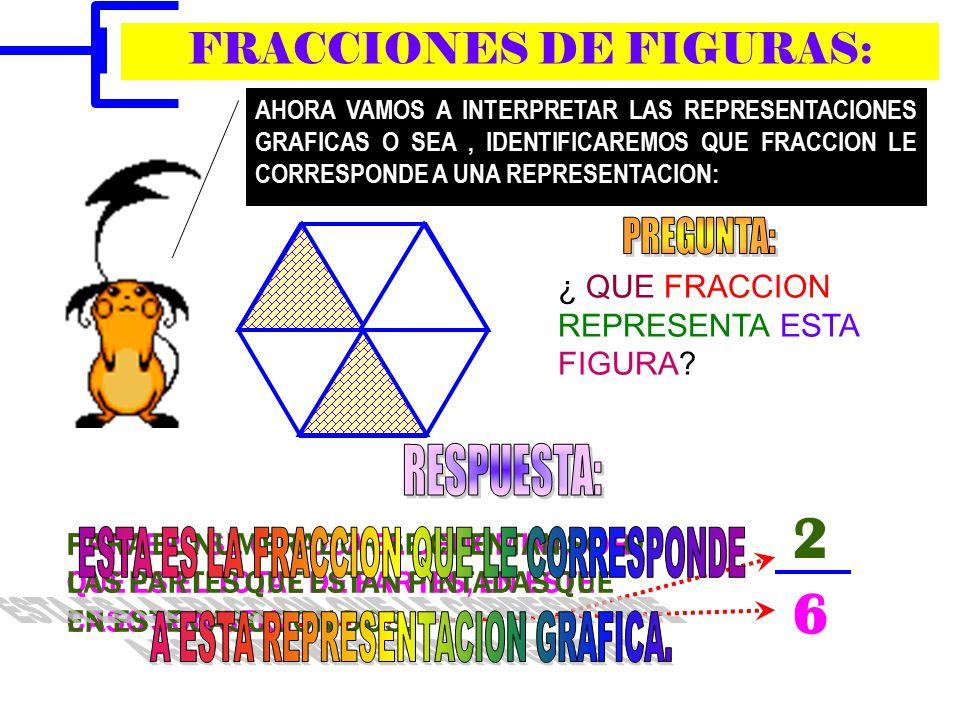 FRACCIONES DE FIGURAS: