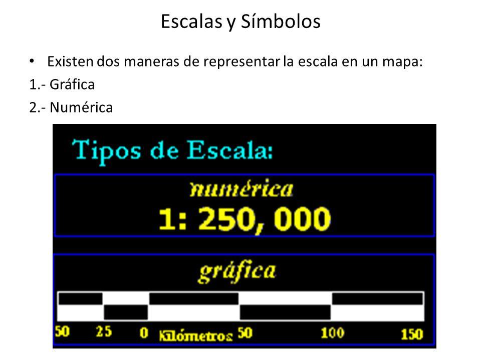 Escalas y Símbolos Existen dos maneras de representar la escala en un mapa: 1.- Gráfica.