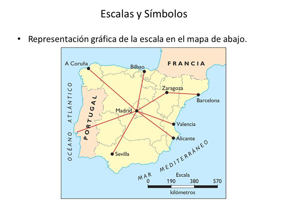 Escalas y Símbolos Representación gráfica de la escala en el mapa de abajo.