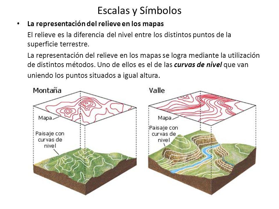 Escalas y Símbolos La representación del relieve en los mapas