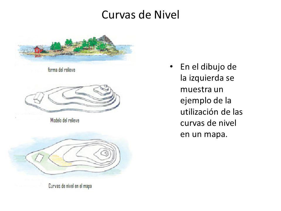 Curvas de Nivel En el dibujo de la izquierda se muestra un ejemplo de la utilización de las curvas de nivel en un mapa.