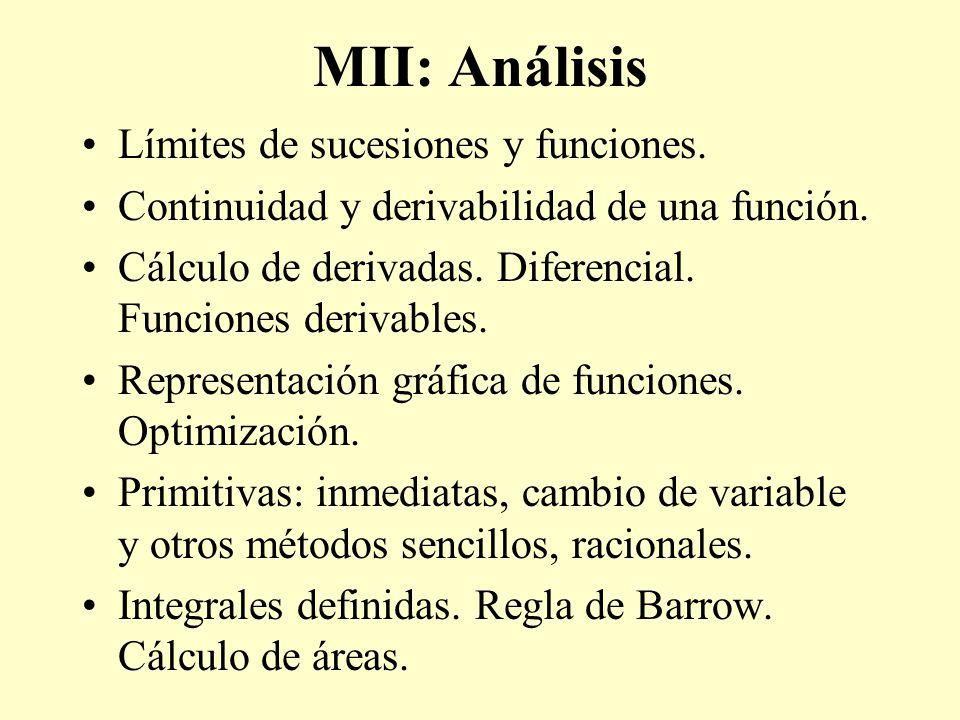 MII: Análisis Límites de sucesiones y funciones.