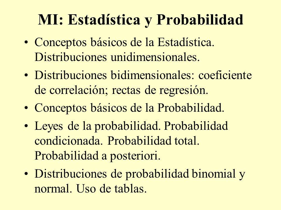 MI: Estadística y Probabilidad