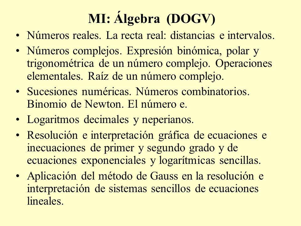 MI: Álgebra (DOGV) Números reales. La recta real: distancias e intervalos.