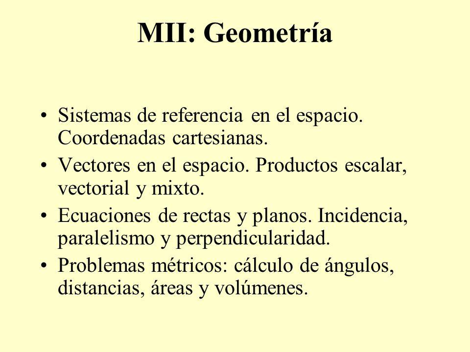 MII: Geometría Sistemas de referencia en el espacio. Coordenadas cartesianas. Vectores en el espacio. Productos escalar, vectorial y mixto.