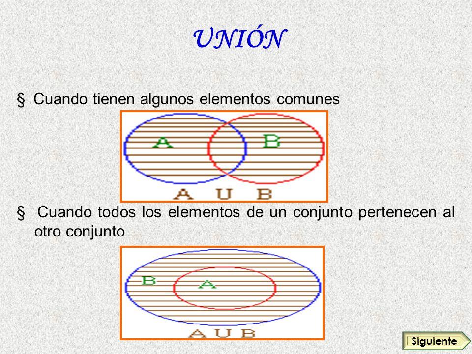 UNIÓN § Cuando tienen algunos elementos comunes