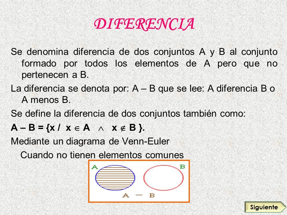 DIFERENCIA Se denomina diferencia de dos conjuntos A y B al conjunto formado por todos los elementos de A pero que no pertenecen a B.