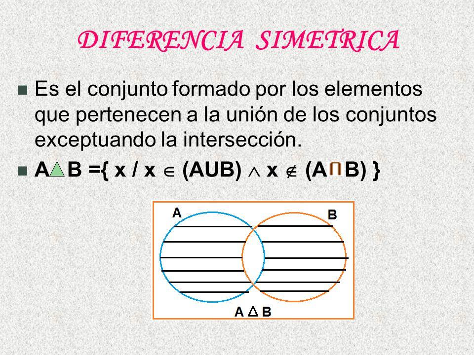 DIFERENCIA SIMETRICA Es el conjunto formado por los elementos que pertenecen a la unión de los conjuntos exceptuando la intersección.