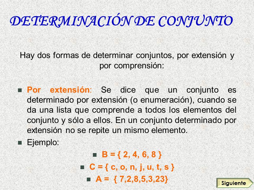 DETERMINACIÓN DE CONJUNTO