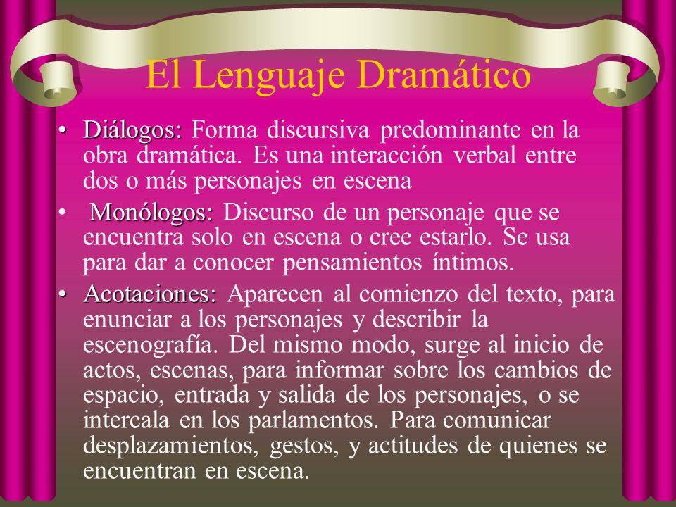 El Lenguaje Dramático Diálogos: Forma discursiva predominante en la obra dramática. Es una interacción verbal entre dos o más personajes en escena.