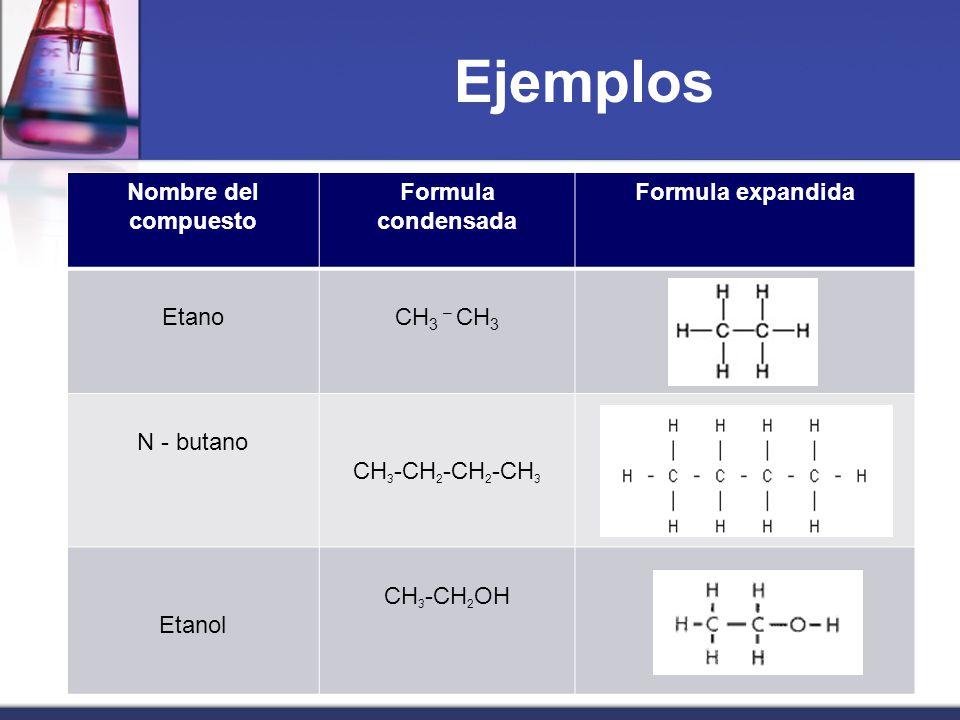 Ejemplos Nombre del compuesto Formula condensada Formula expandida