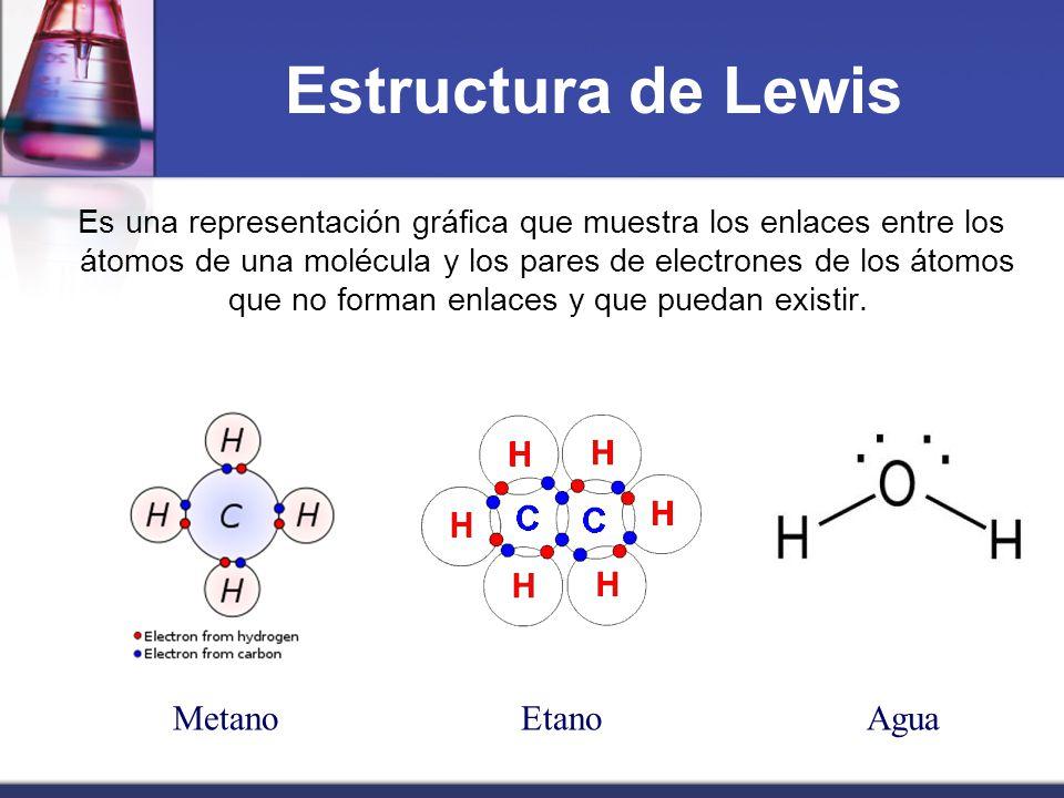 Estructura de Lewis Metano Etano Agua