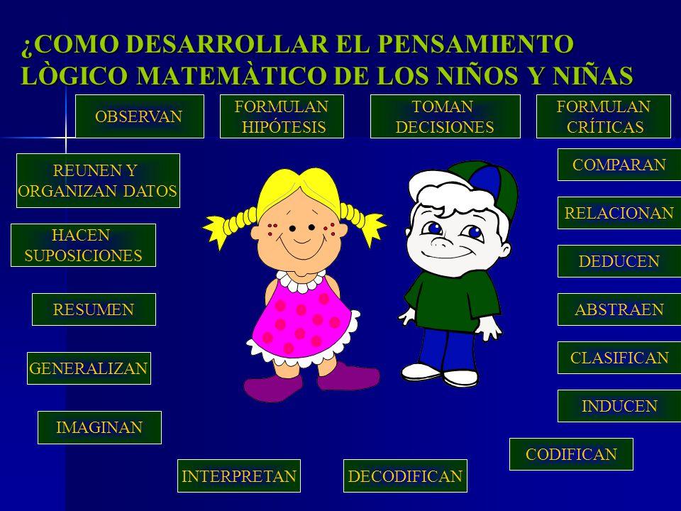¿COMO DESARROLLAR EL PENSAMIENTO LÒGICO MATEMÀTICO DE LOS NIÑOS Y NIÑAS