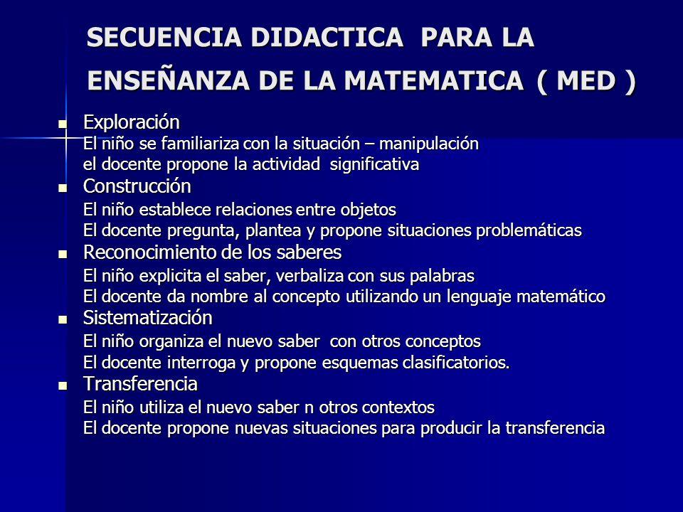 SECUENCIA DIDACTICA PARA LA ENSEÑANZA DE LA MATEMATICA ( MED )